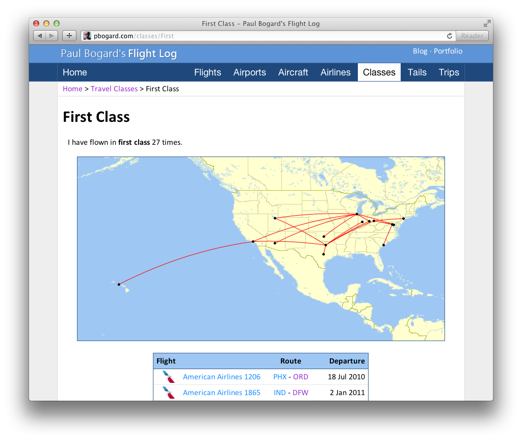 Screenshot of the Show Class page for first class