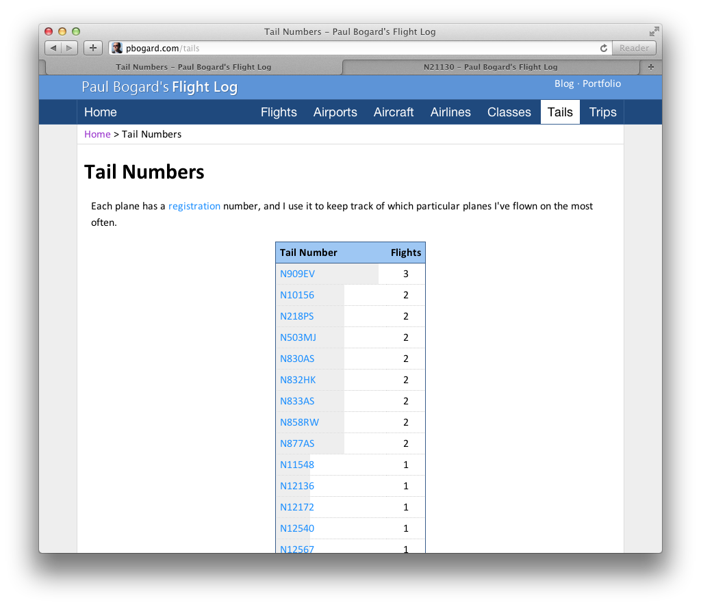 Screenshot of the Tail Numbers page