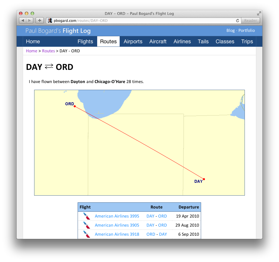 Screenshot of Show Route page for DAY-ORD