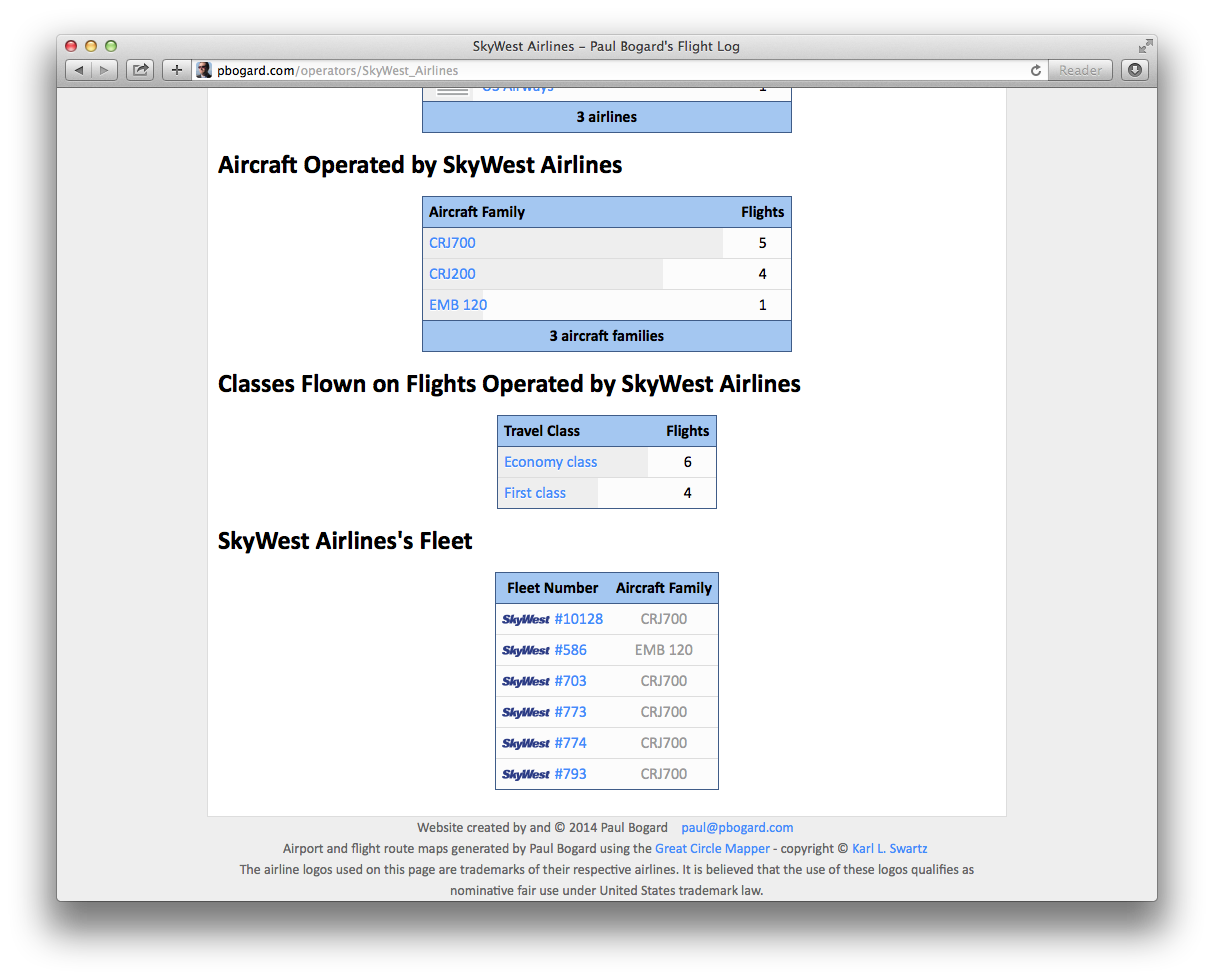 Screenshot of fleet numbers on Show Operator page