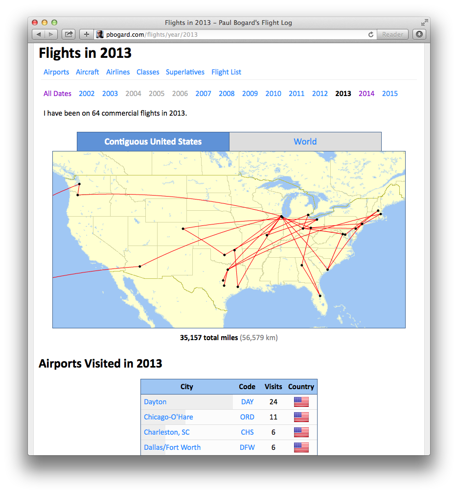 Screenshot of map on Annual Summary page for 2013