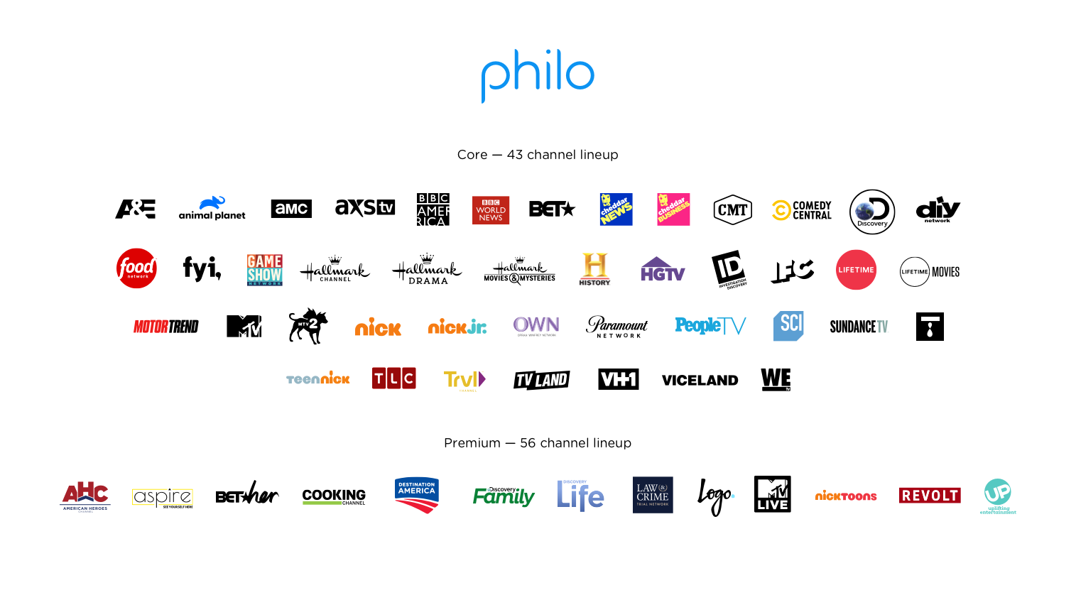 'Philo channel lineups'