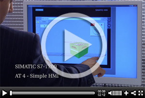 Siemens Totally Integrated Automation   May 20, 2015