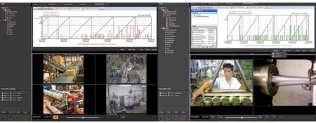 The Longwatch Video Historian Platform automatically links.