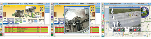 Operators at  wastewater treatment plants rely on live video.