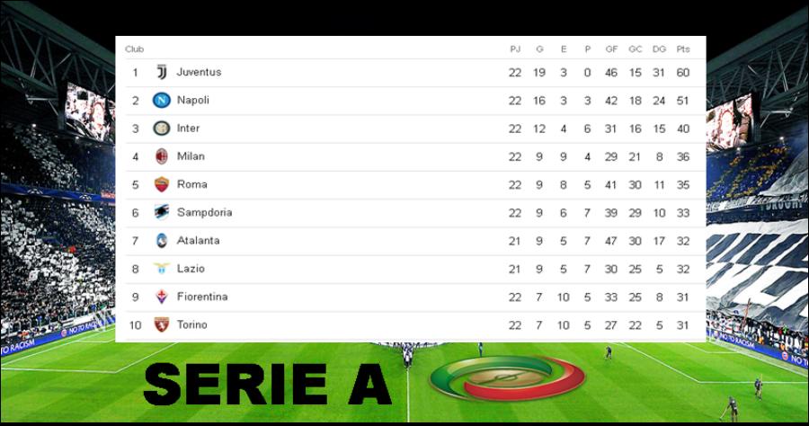 """Posiciones de la """"Serie A"""" tras culminar la jornada 22 Image 2"""