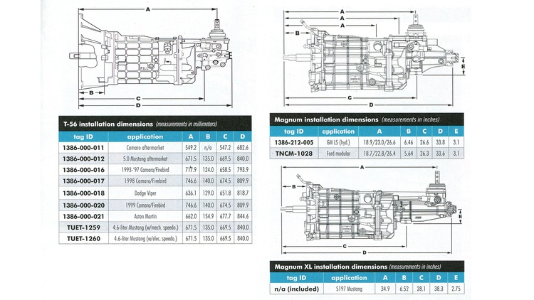 T-56 Transmission Guide | Articles | Grassroots Motorsports
