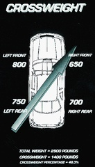 Understanding Corner Weights | Articles | Grassroots Motorsports
