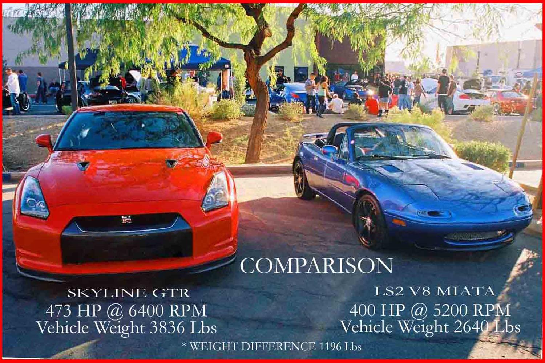 LS2V8Miata's Mazda LS2 V8 Miata: Readers Rides: