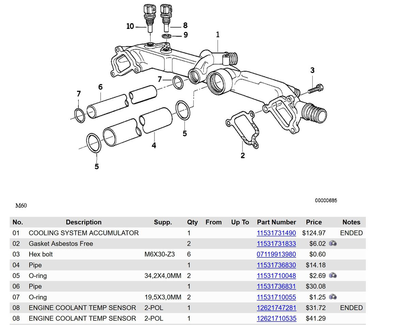 coolant temperature sensor location? - bmw m60 edition| grassroots  motorsports forum |  grassroots motorsports