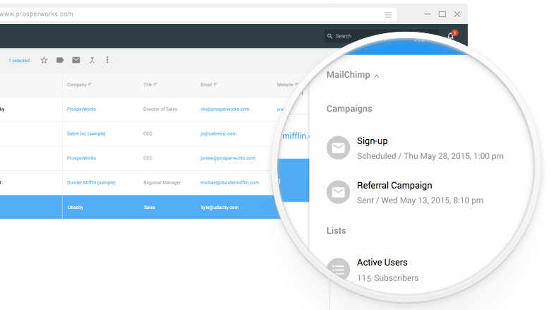 What MailChimp campaigns look like in Copper CRM's dashboard