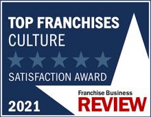 FBR Culture Award 2021 logo