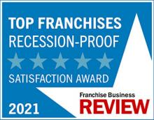 Top Recession-Proof Franchises Logo