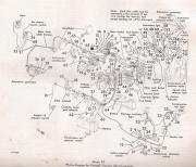 dash wire diagram for 856 general ih red power magazine community rh redpowermagazine com 1956 International Pickup Wiring Diagram international 656 wiring diagram