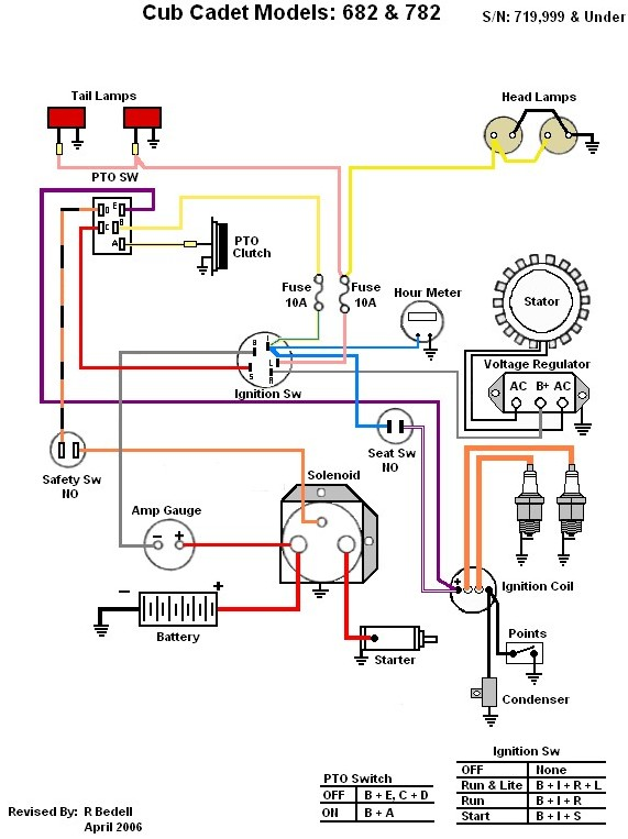 Diagram  123 Cub Cadet Wiring Diagram Full Version Hd Quality Wiring Diagram