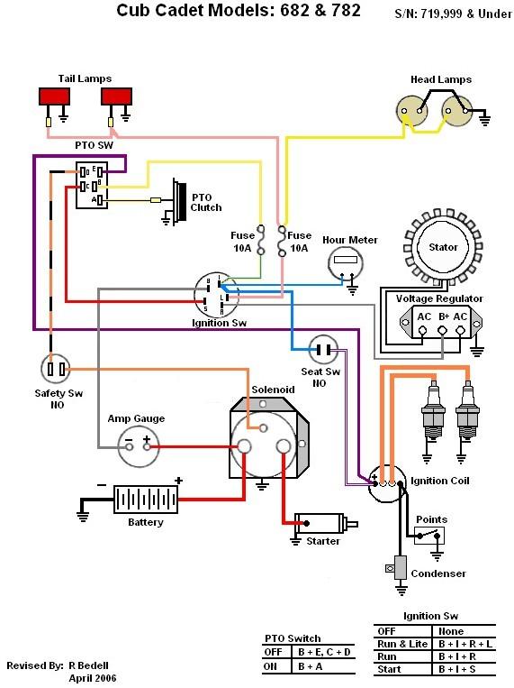 2166 Cub Cadet Wiring Diagram FULL Version HD Quality Wiring Diagram -  SOLA.HOTELSYNODAL.FR sola.hotelsynodal.fr