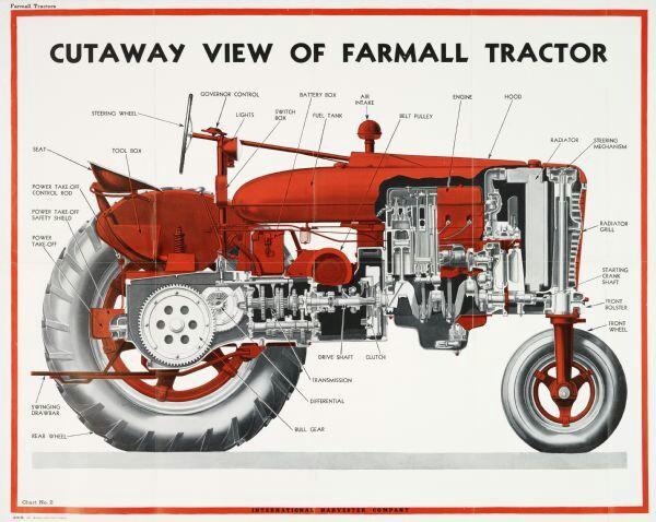 Montana Tractor Shop manual