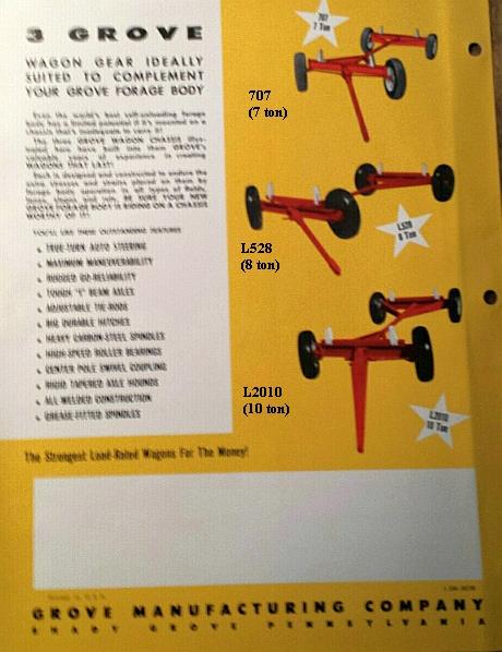Grove running gear - Coffee Shop - Red Power Magazine Community