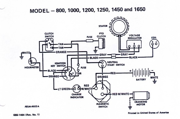 1450 Cub Cadet Engine Diagram - All Wiring Diagram