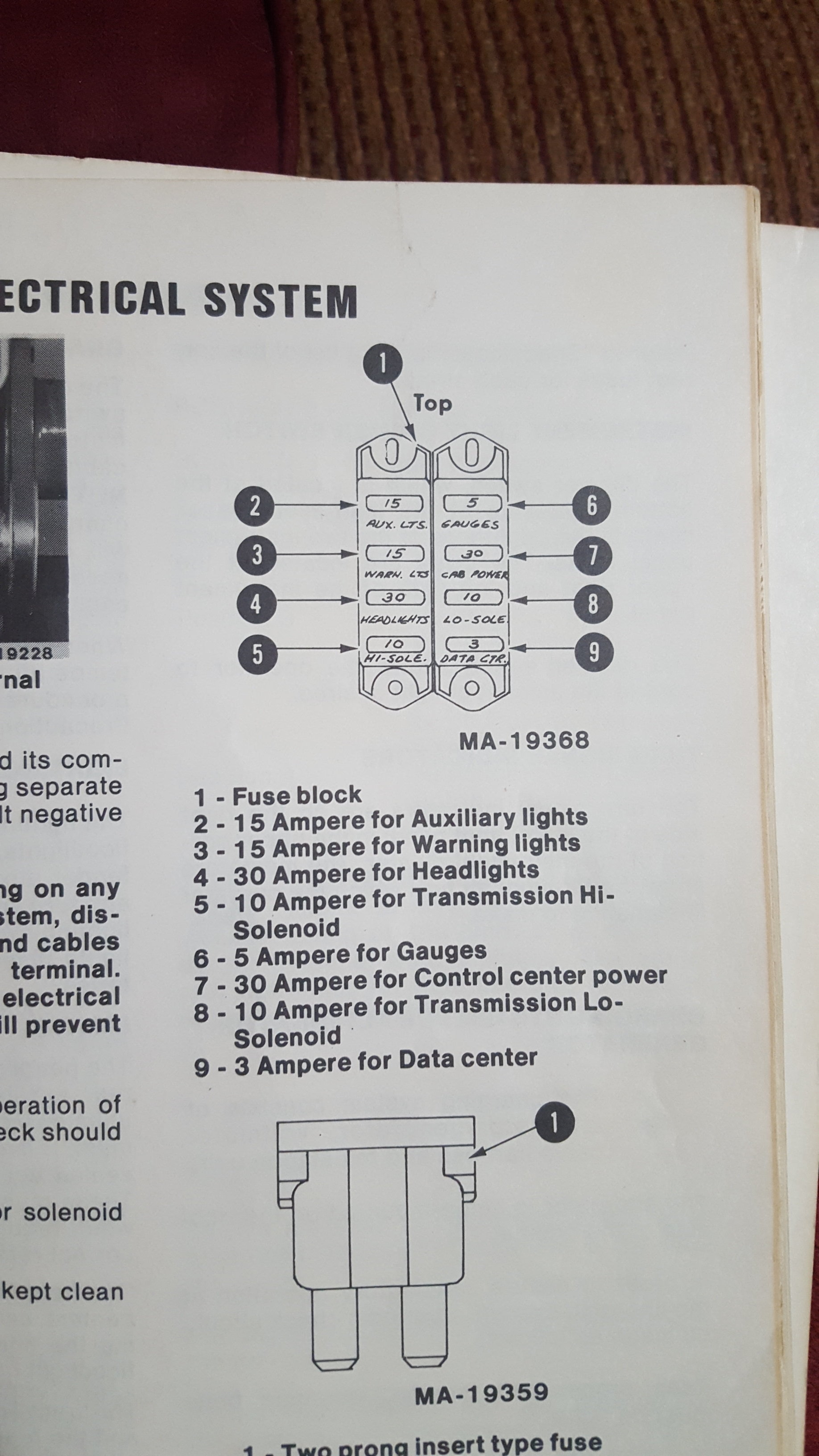 farmall 460 light wiring diagram 3688 fuse diagrahm general ih red power magazine community  3688 fuse diagrahm general ih red