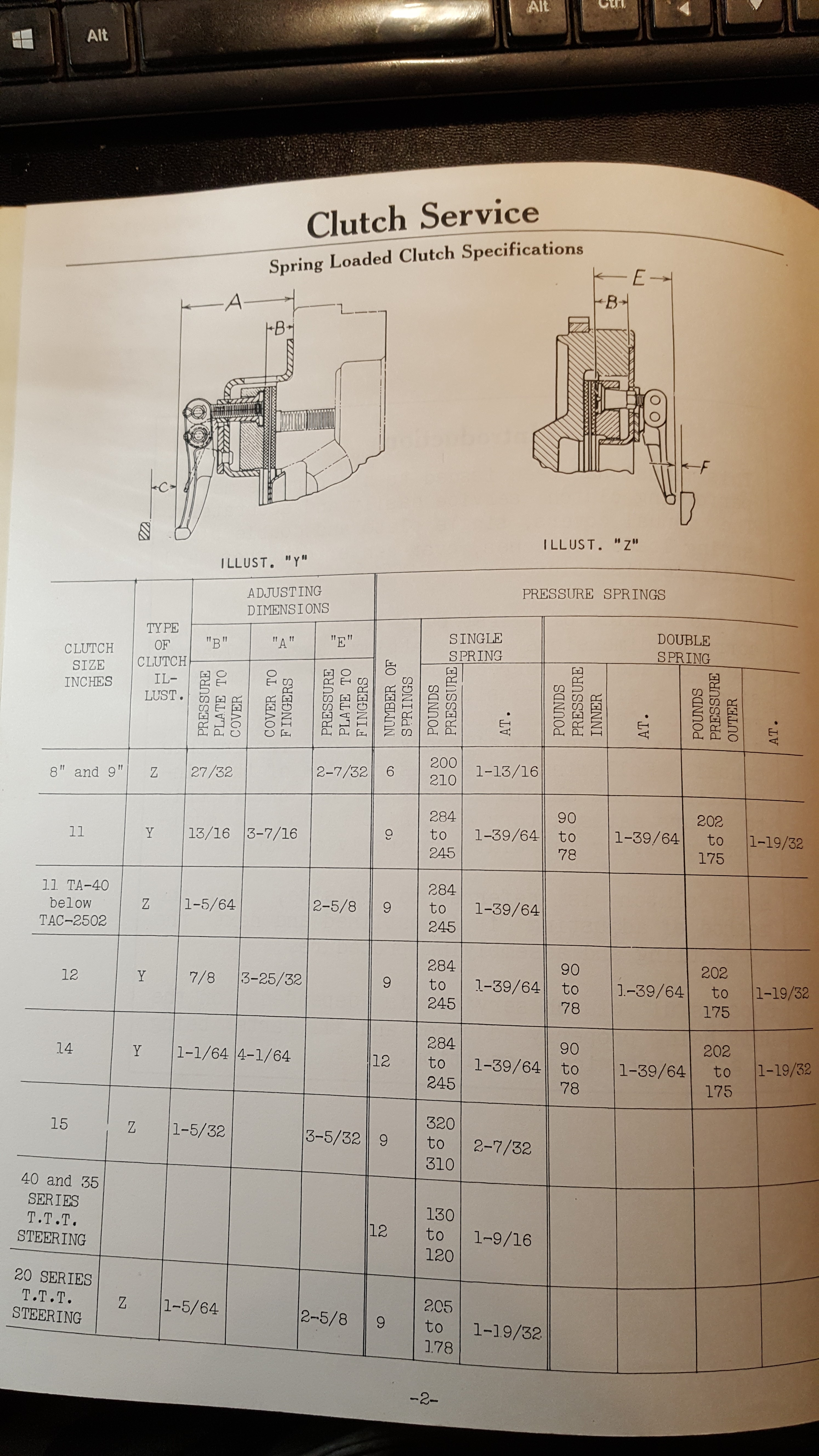 85 Ford 8000 Cat 3208 Wiring Diagram - Wiring Library