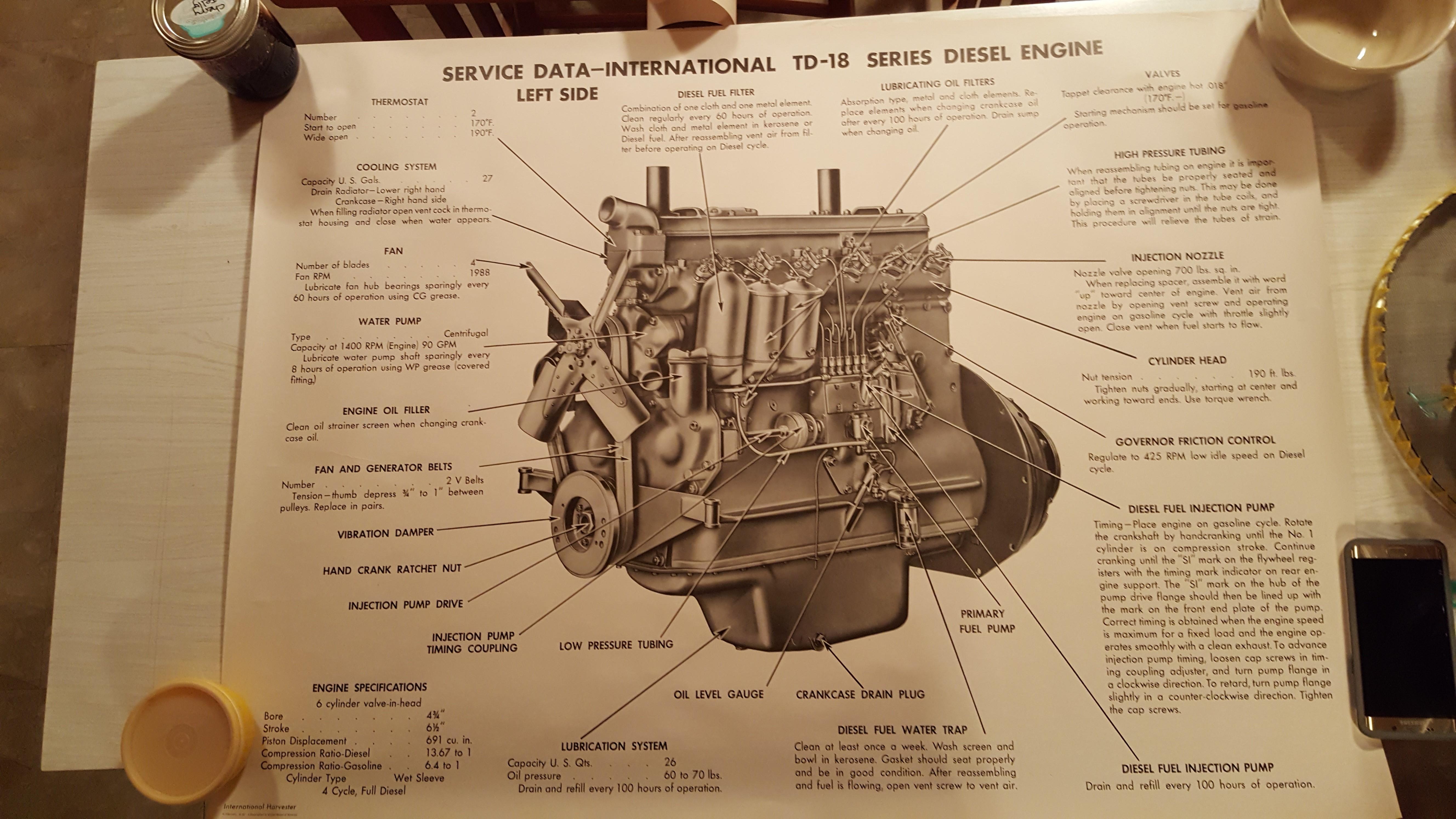 Td6 Carburetor Help Ih Construction Equipment Red