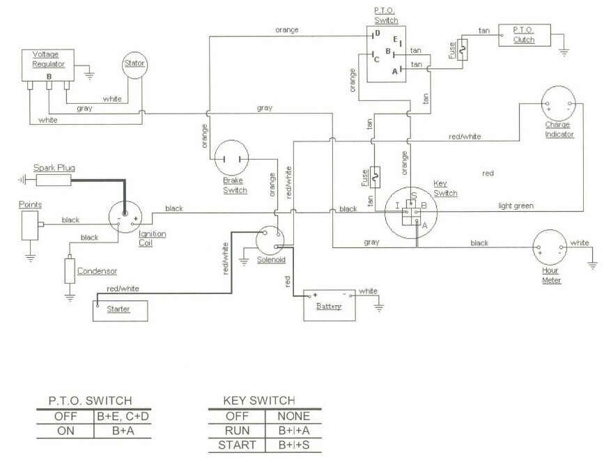 782d cub wiring diagram wiring diagram rh jh pool de