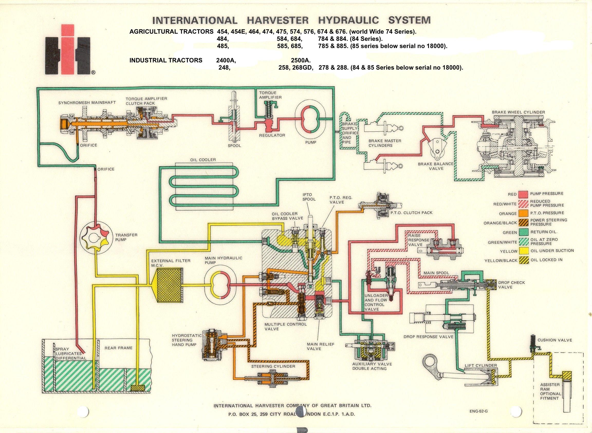 464 international tractor wiring diagram - wiring diagrams attract-metal -  attract-metal.alcuoredeldiabete.it  al cuore del diabete