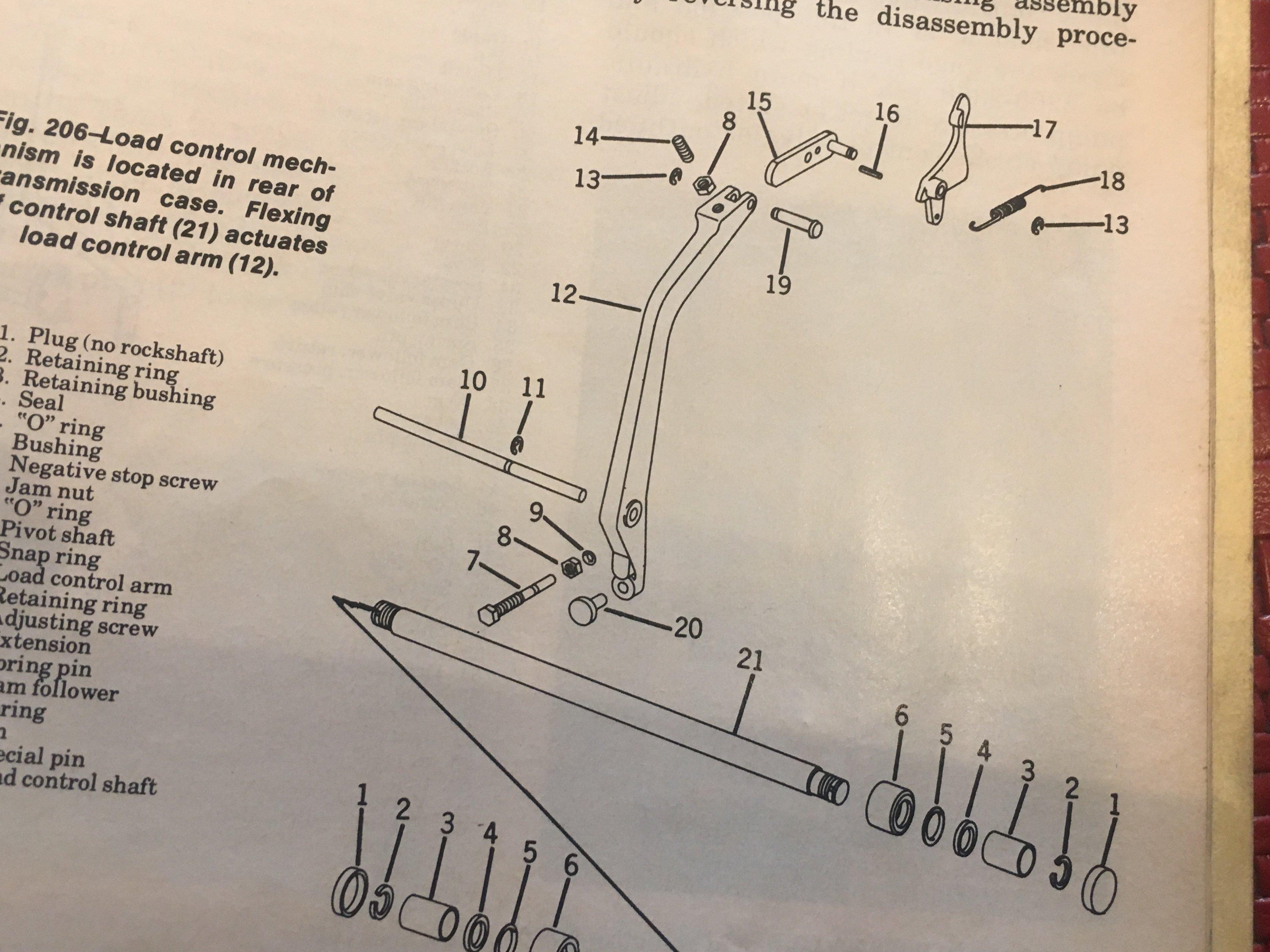 33 John Deere 1020 Parts Diagram
