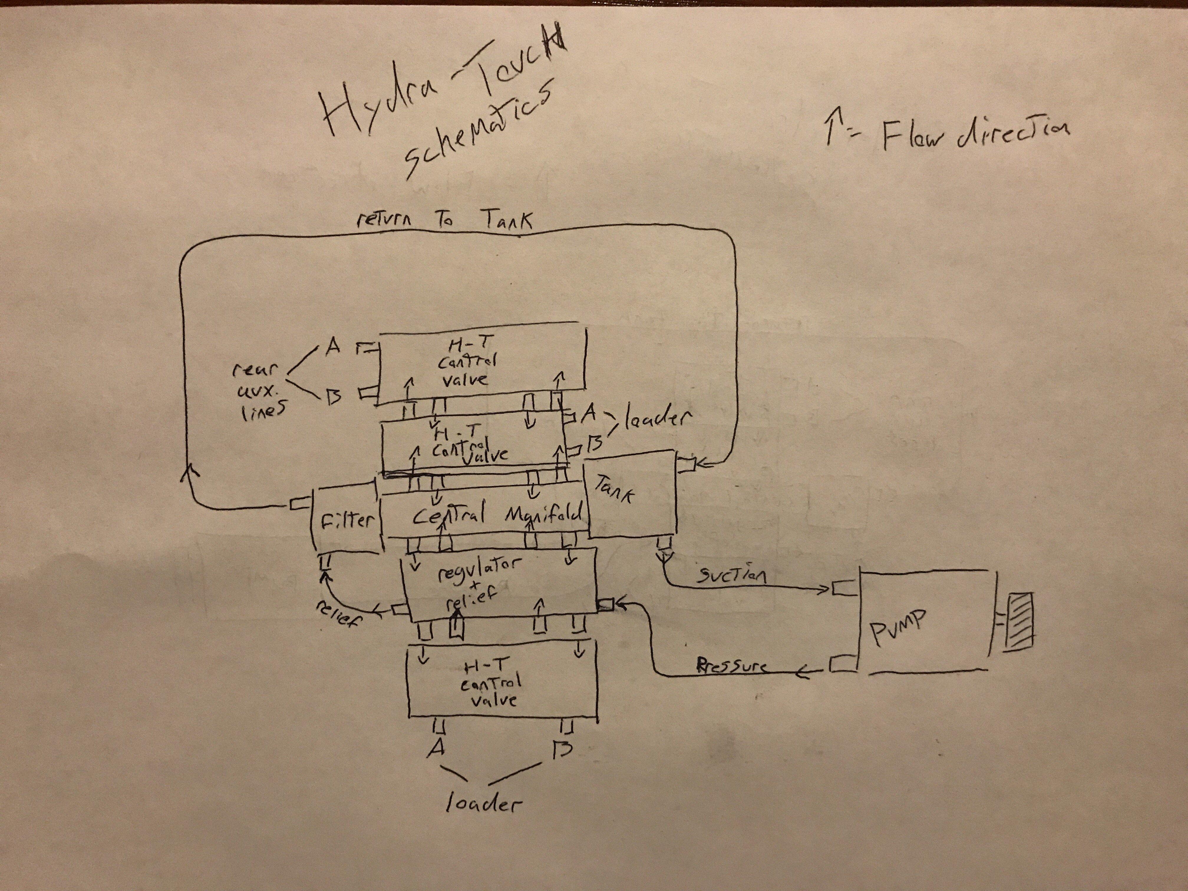 Ih 240 Utility Weak Hydraulics - Page 2 - General Ih
