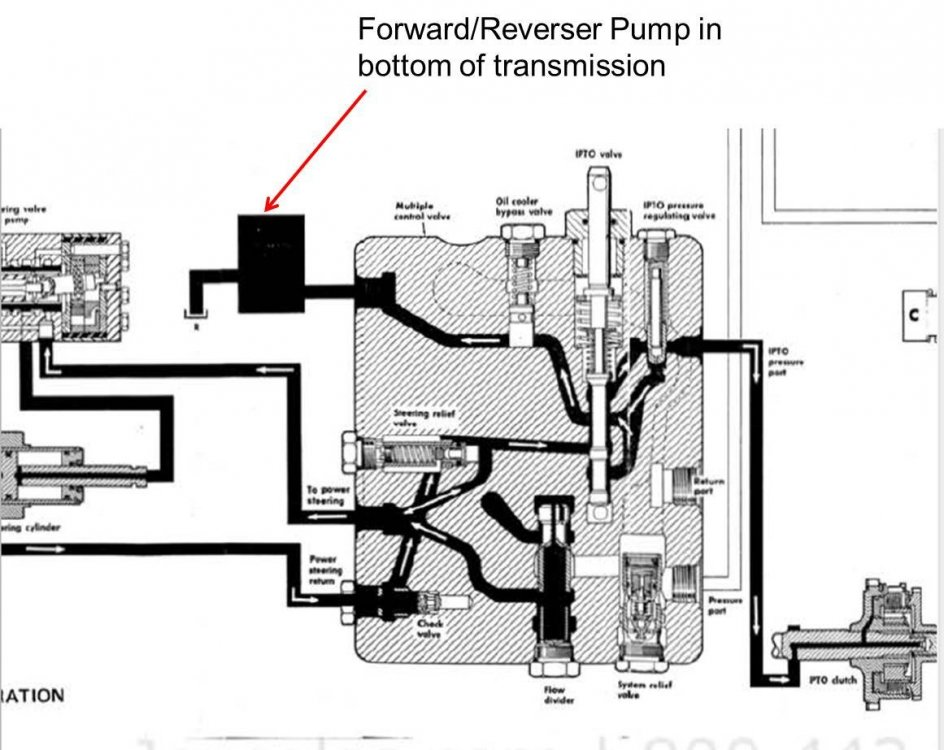784 Hydraulics  Main Hydraulic Pump Replacement