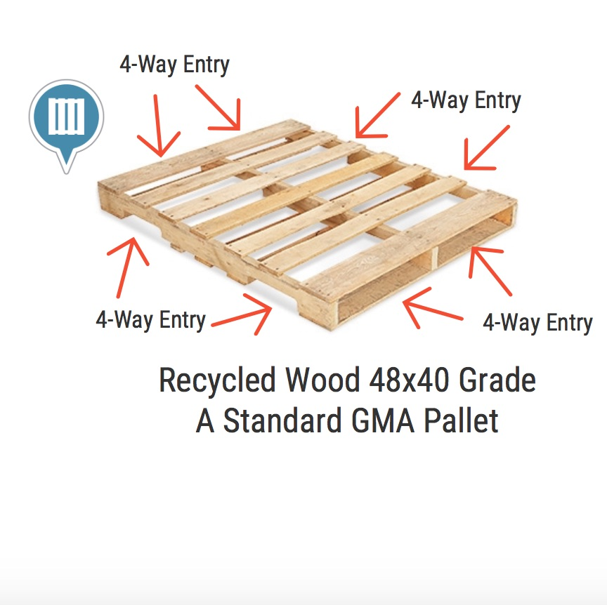 4 Way Entry Pallet