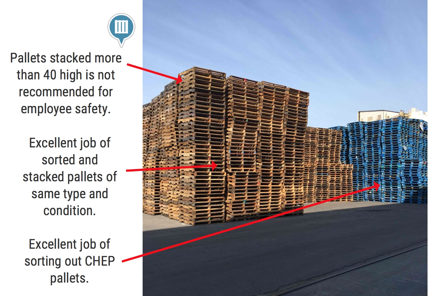 48x40-inch Pallets and CHEP Pallets for Sale