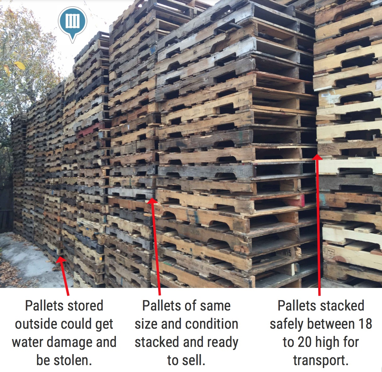 B-Grade Pallets Ready for Sale