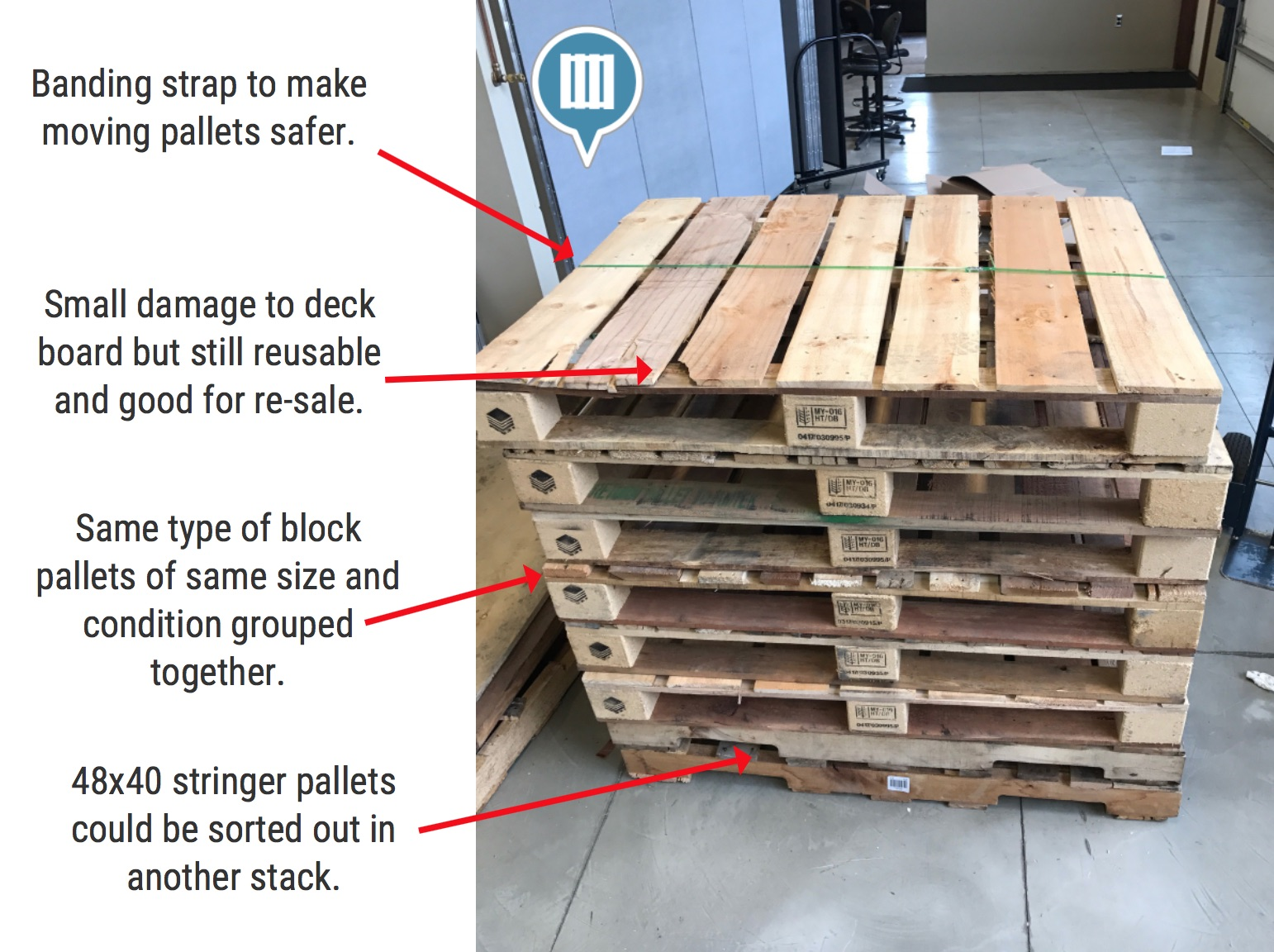 Block Pallets Stacked Safely
