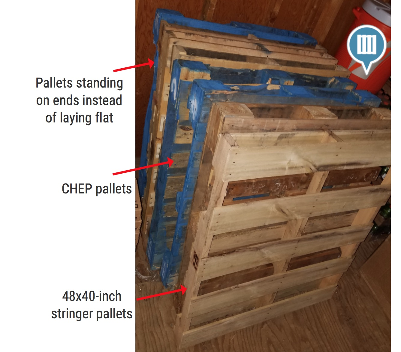 26 Pictures Analyzing Pallet Management at Businesses