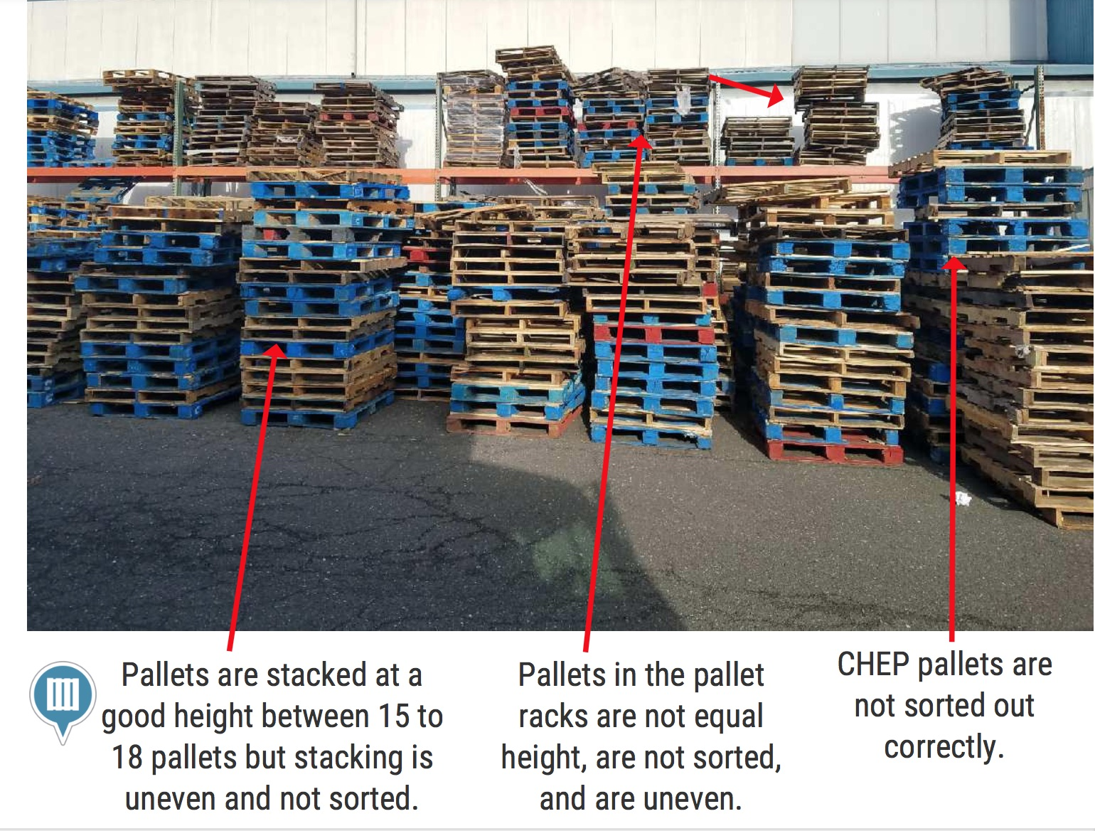 Pallet Rack Pallets Need Sorting