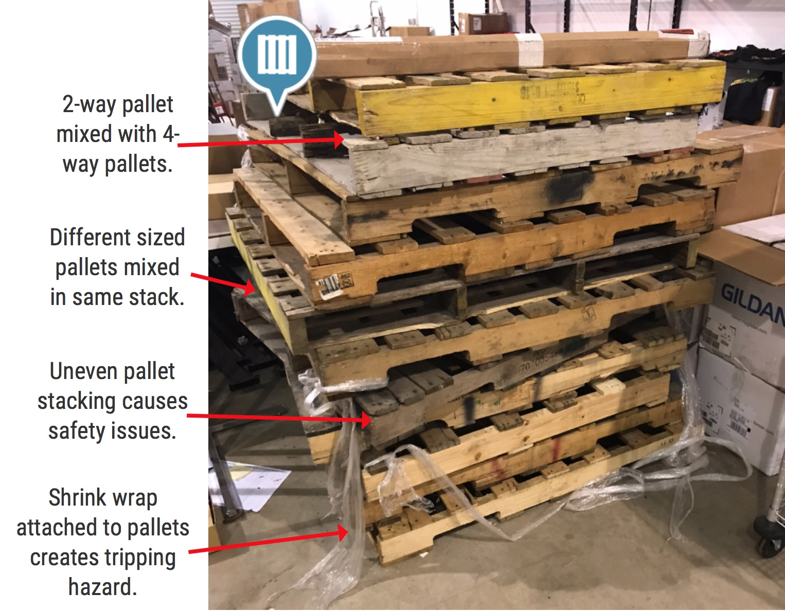 Pallet Safety Hazards
