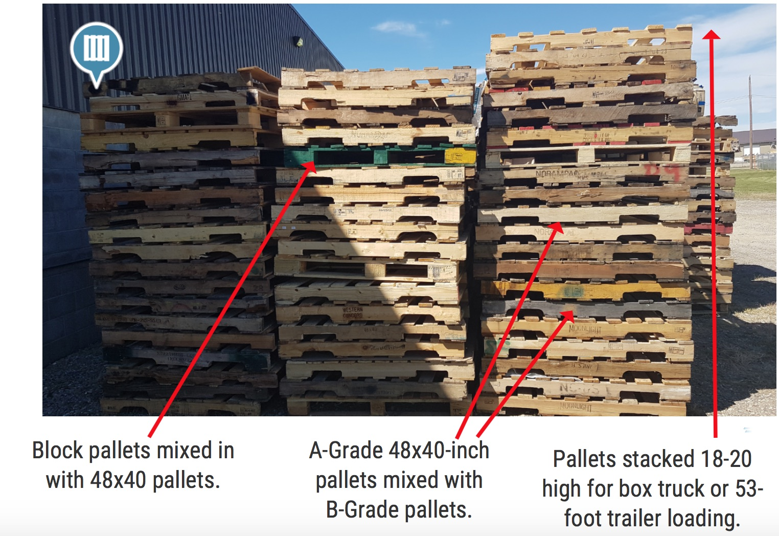 Pallets Stacked For Trailer Truck Loading