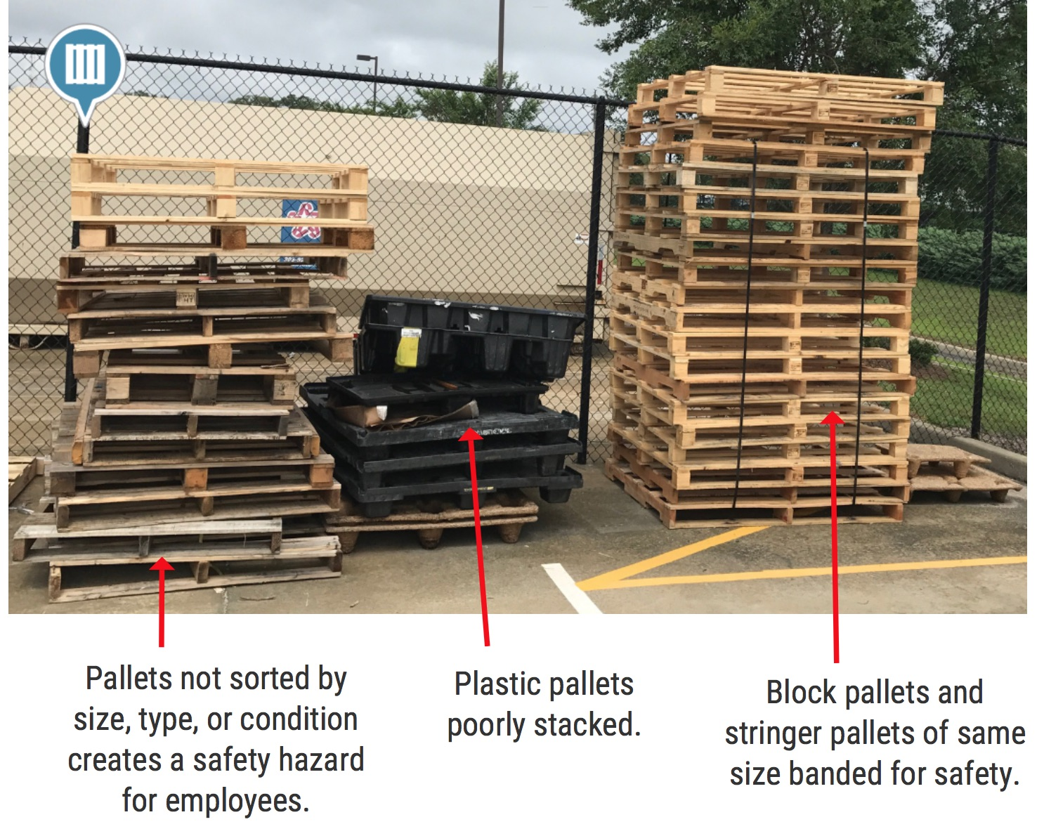 Poorly Stacked Plastic Pallets