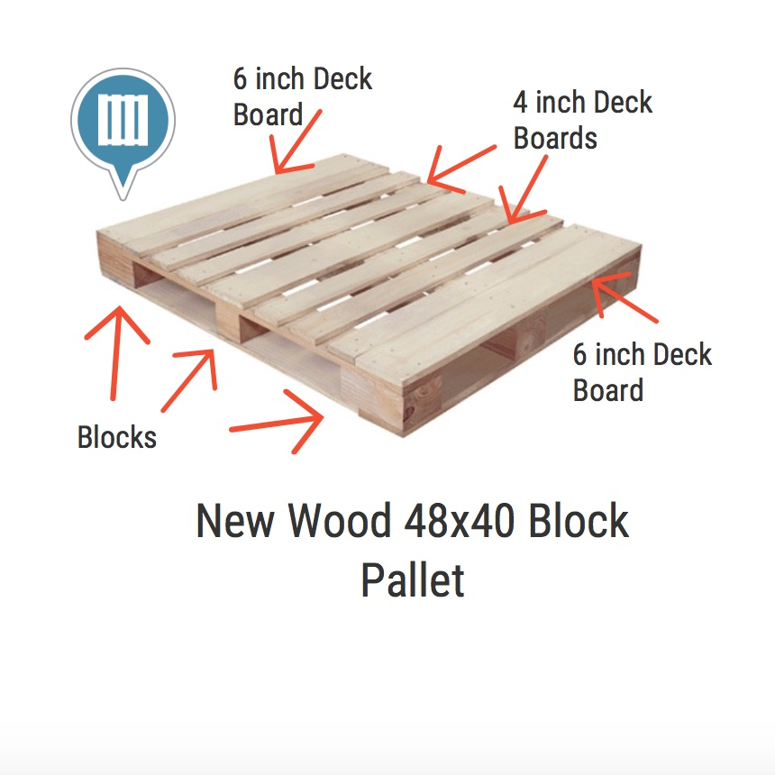 How to identify repair and grade pallets for 6 inch wide decking boards