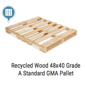 6 Standard Pallet Sizes And Dimensions