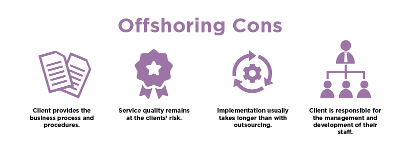 offshoring cons