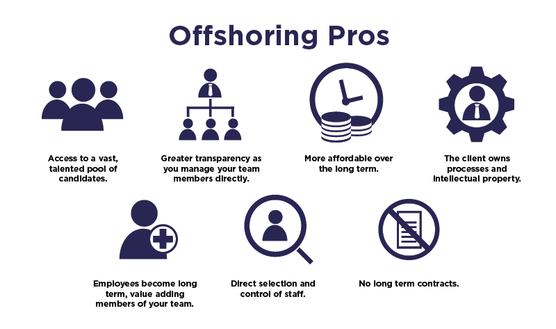 offshoring pros
