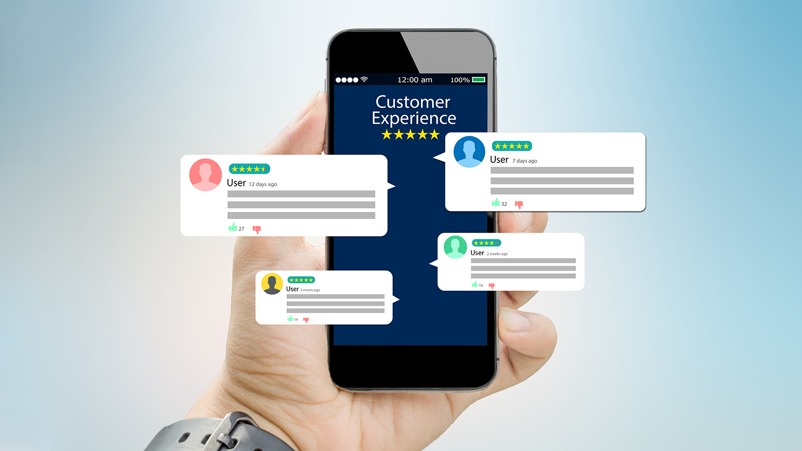 The Importance of a Branded Customer Experience