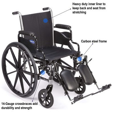 "Invacare Tracer SX5 Wheelchair 22"" Seat picture 2"