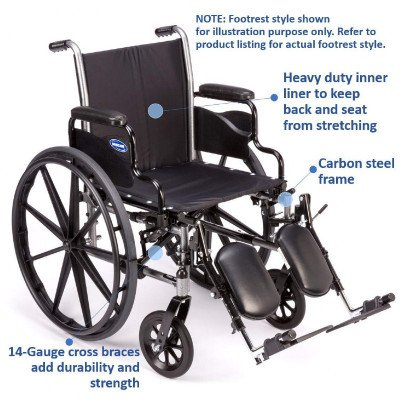 "Invacare Tracer SX5 Wheelchair 22"" Seat picture 3"