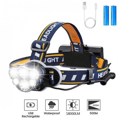 LED Work Headlight picture 1