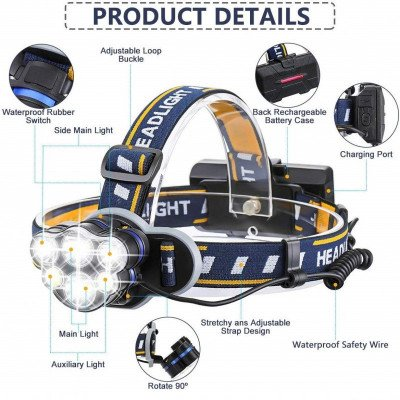 LED Work Headlight picture 2