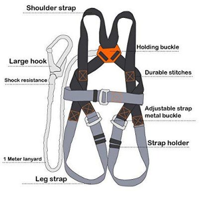 Safety Harness - Full Body picture 3